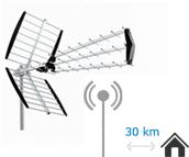 antennas02