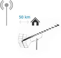 antennas03