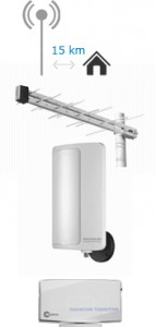 antennas01